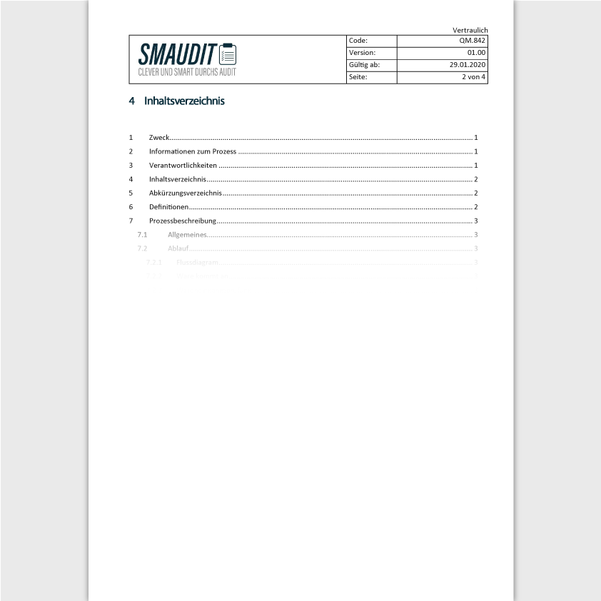 QM.842 - SOP Wareneingang - SMAUDIT - DIN EN ISO 9001